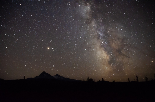 Peak time for the Milky Way